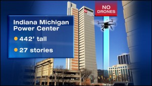 Indiana Drone Laws